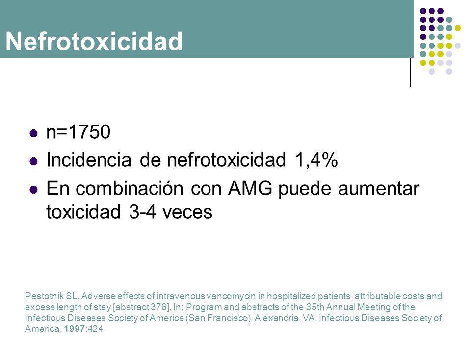 Nefrotoxicidad n=1750 Incidencia de nefrotoxicidad 1,4%