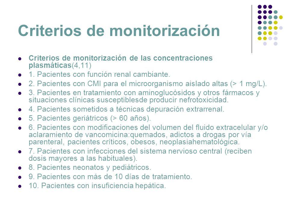 Criterios de monitorización