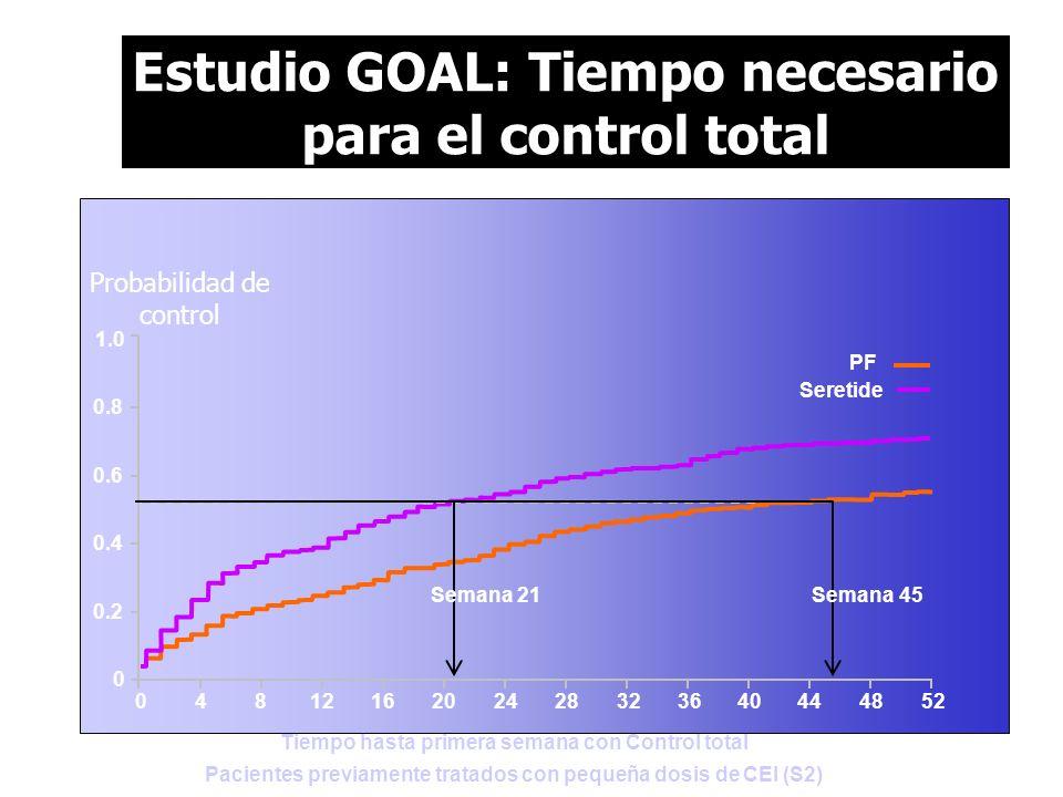 Estudio GOAL: Tiempo necesario para el control total