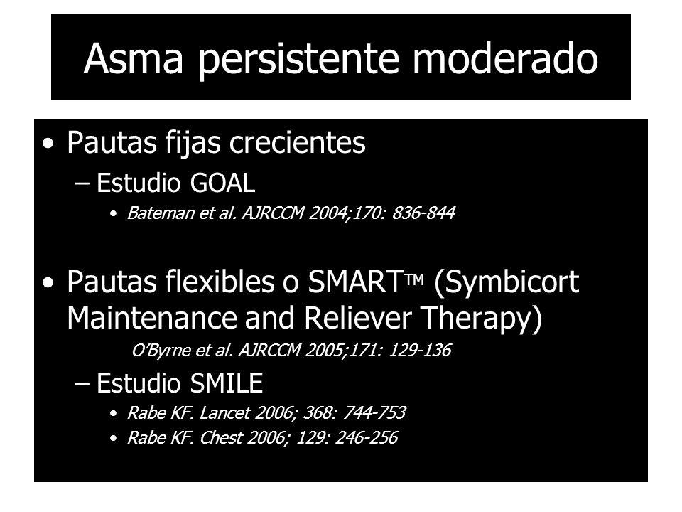 Asma persistente moderado
