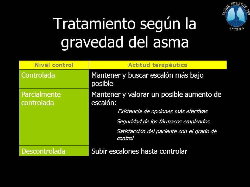 Tratamiento según la gravedad del asma