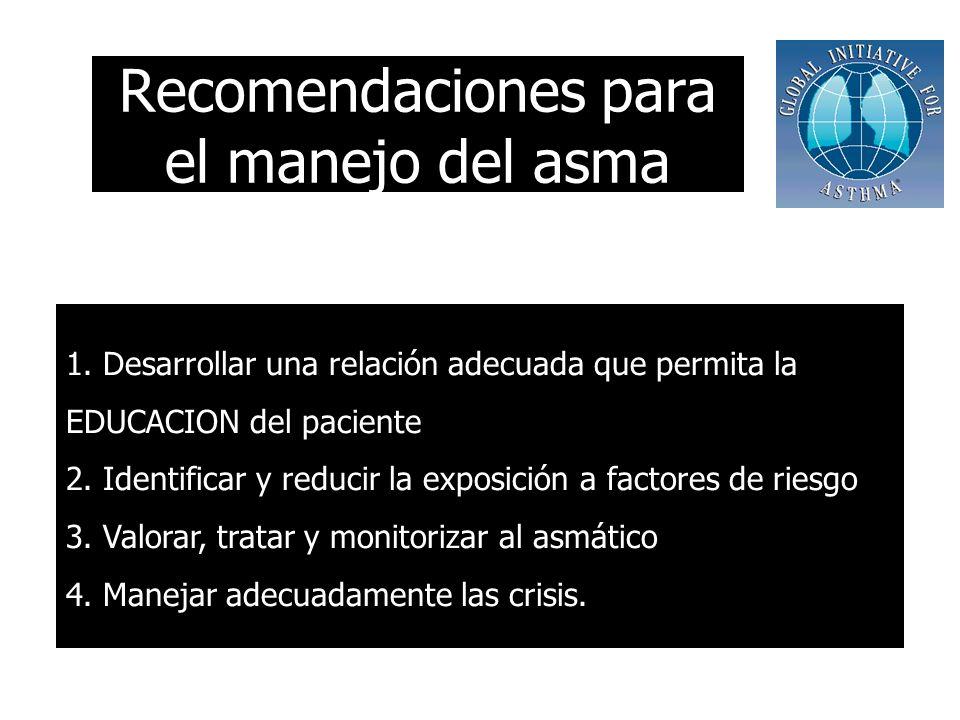 Recomendaciones para el manejo del asma