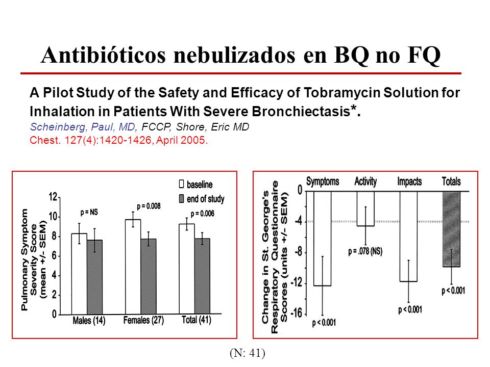 Antibióticos nebulizados en BQ no FQ