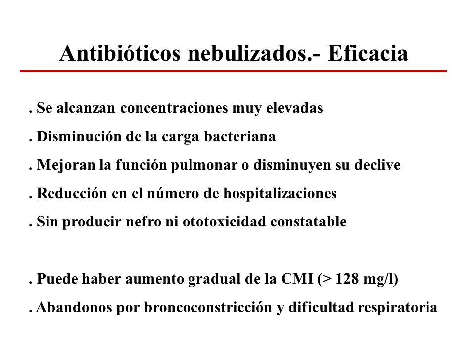 Antibióticos nebulizados.- Eficacia