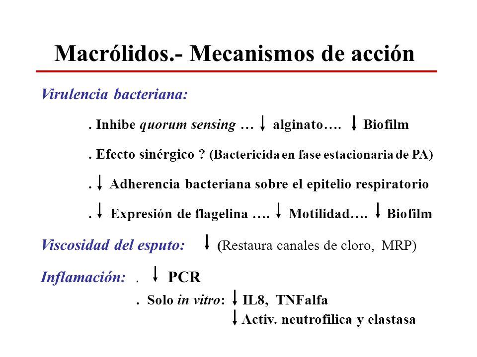 Macrólidos.- Mecanismos de acción