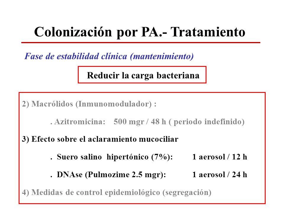 Colonización por PA.- Tratamiento Reducir la carga bacteriana