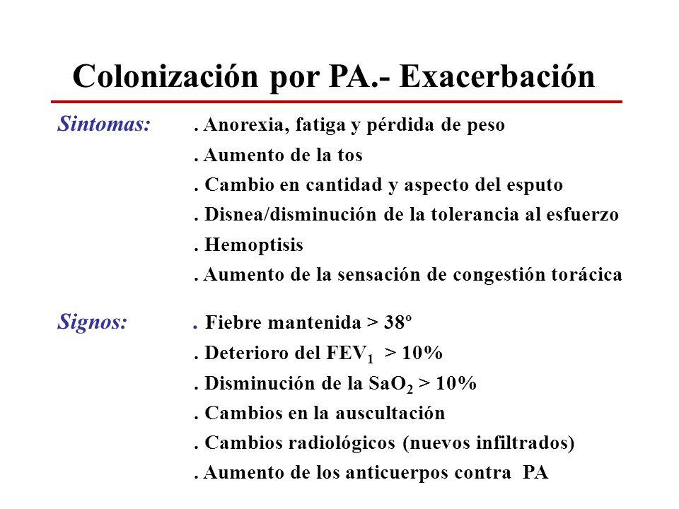 Colonización por PA.- Exacerbación