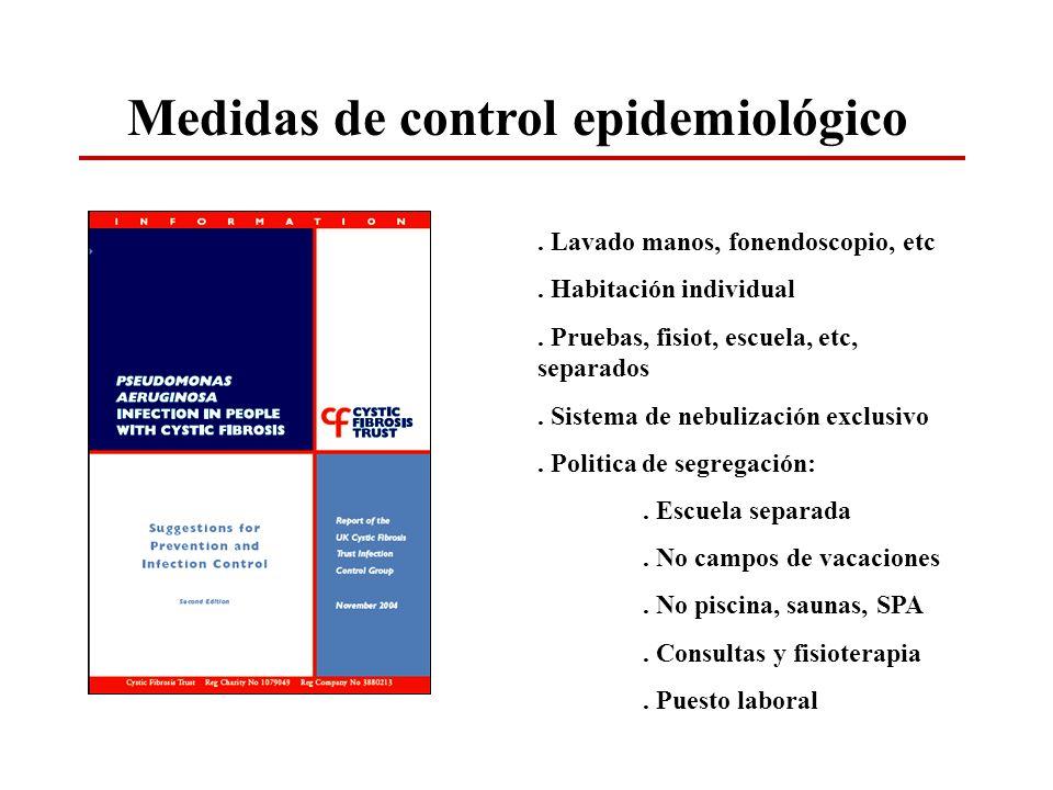 Medidas de control epidemiológico