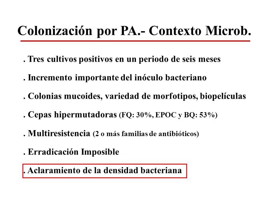Colonización por PA.- Contexto Microb.