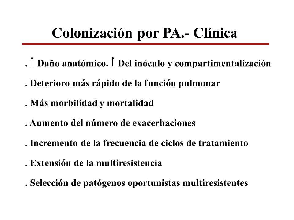 Colonización por PA.- Clínica