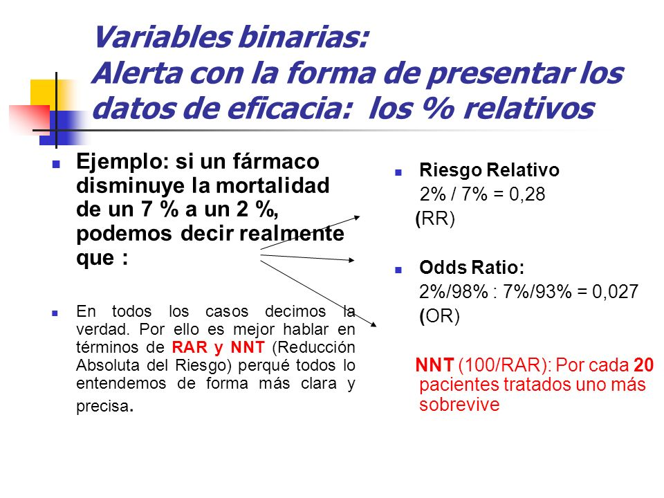 Variables binarias: Alerta con la forma de presentar los datos de eficacia: los % relativos