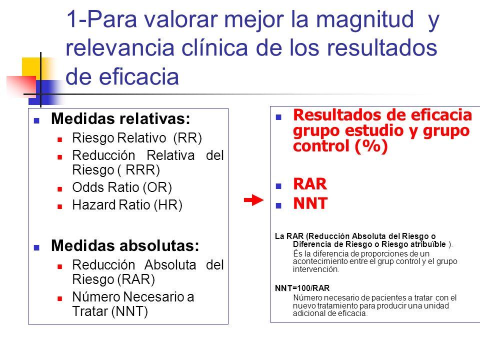 1-Para valorar mejor la magnitud y relevancia clínica de los resultados de eficacia