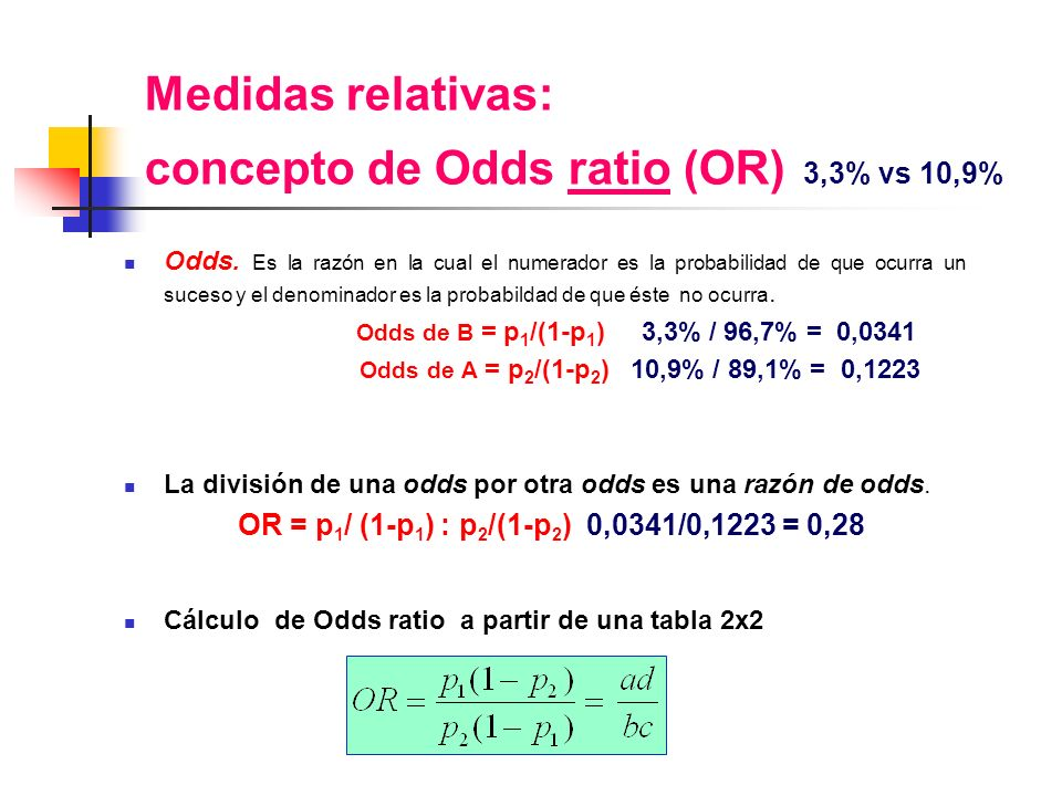 Medidas relativas: concepto de Odds ratio (OR) 3,3% vs 10,9%