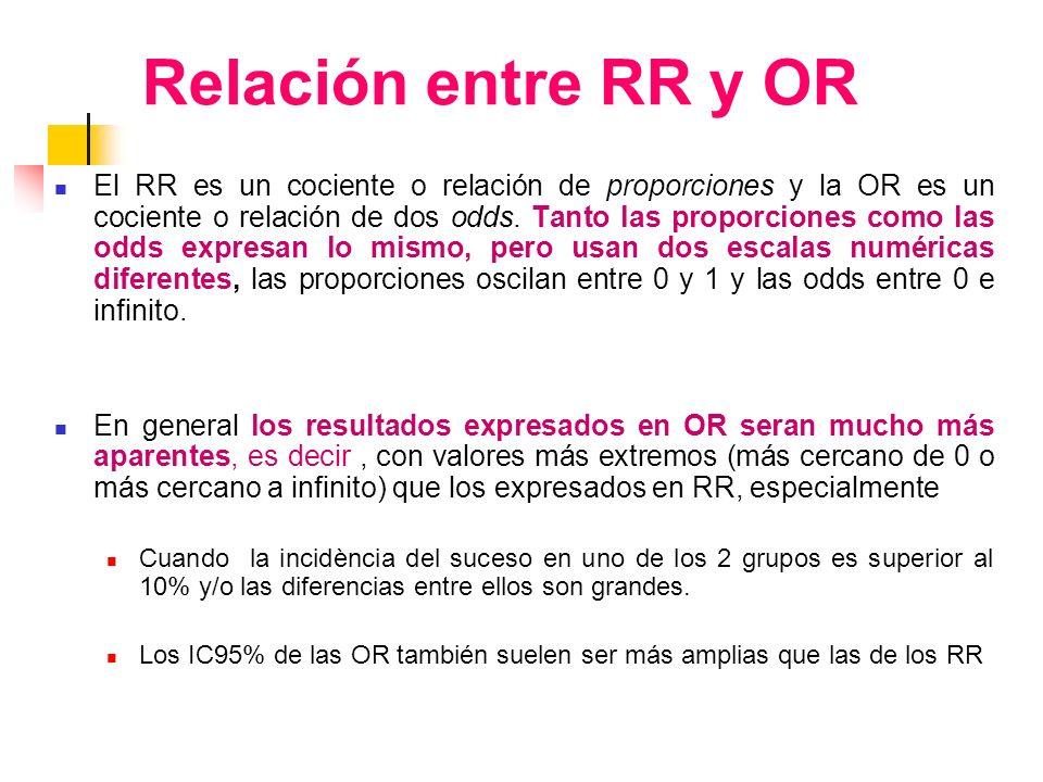 Relación entre RR y OR