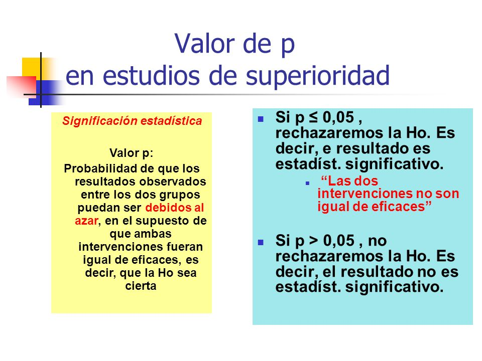 Valor de p en estudios de superioridad