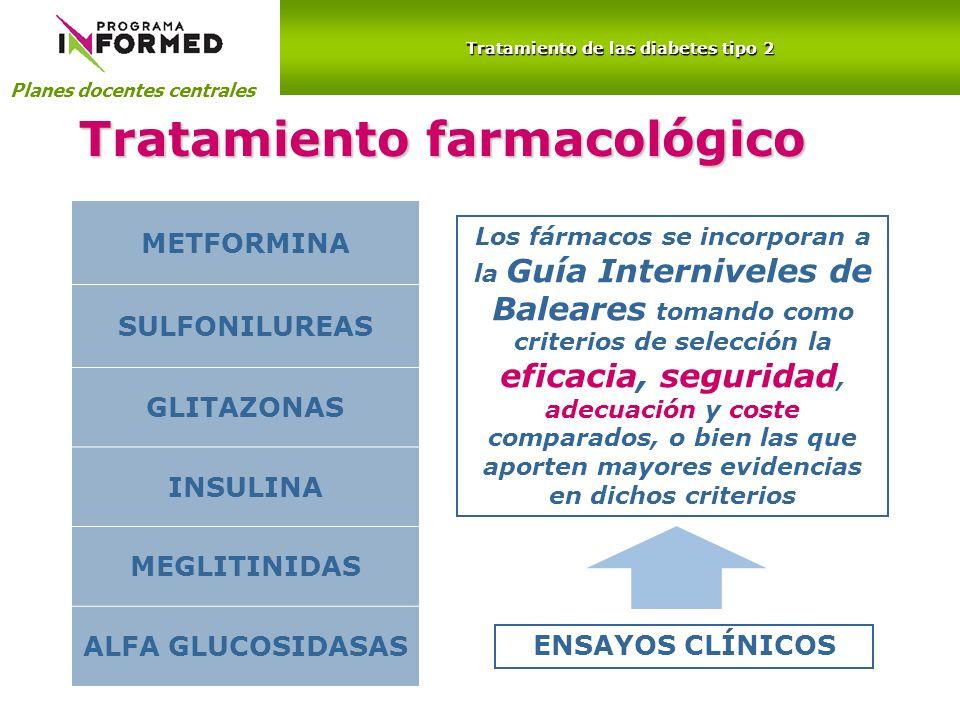 Tratamiento de las diabetes tipo 2 Tratamiento farmacológico