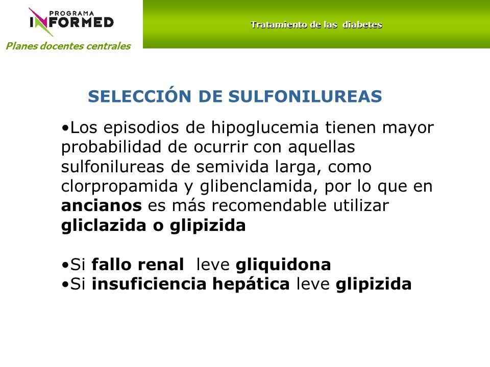 Tratamiento de las diabetes SELECCIÓN DE SULFONILUREAS