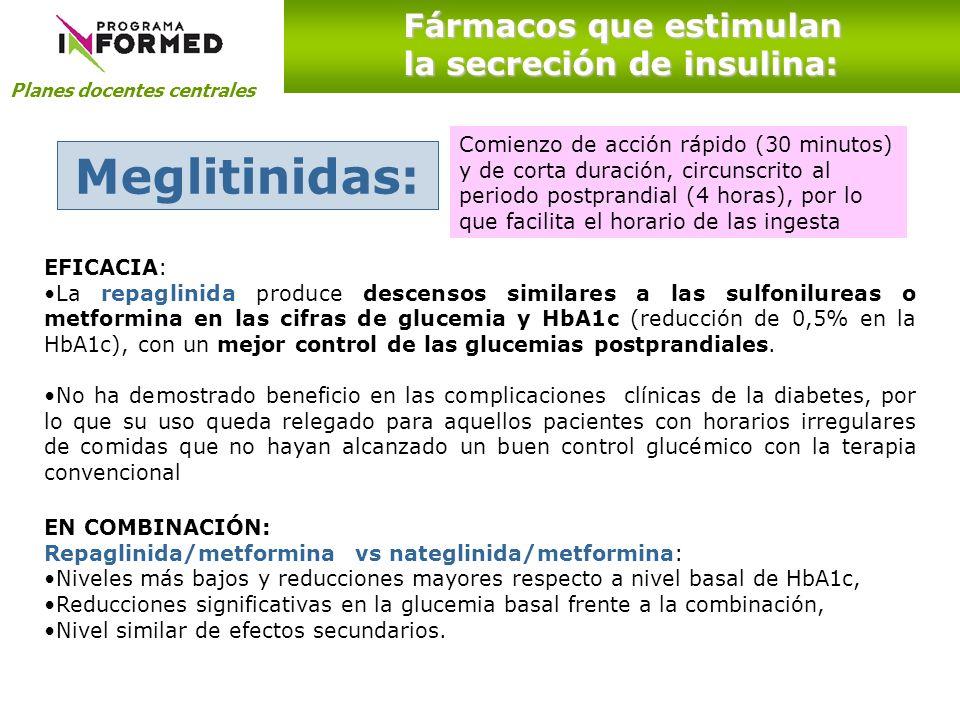 Meglitinidas: Fármacos que estimulan la secreción de insulina: