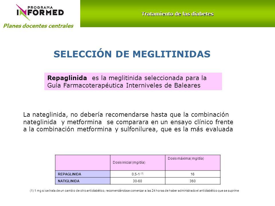 Tratamiento de las diabetes SELECCIÓN DE MEGLITINIDAS