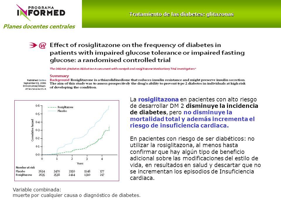 Tratamiento de las diabetes: glitazonas