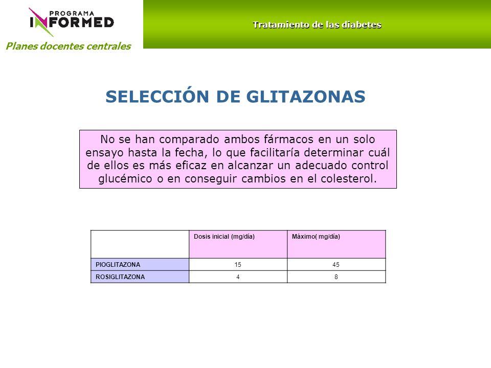 Tratamiento de las diabetes SELECCIÓN DE GLITAZONAS