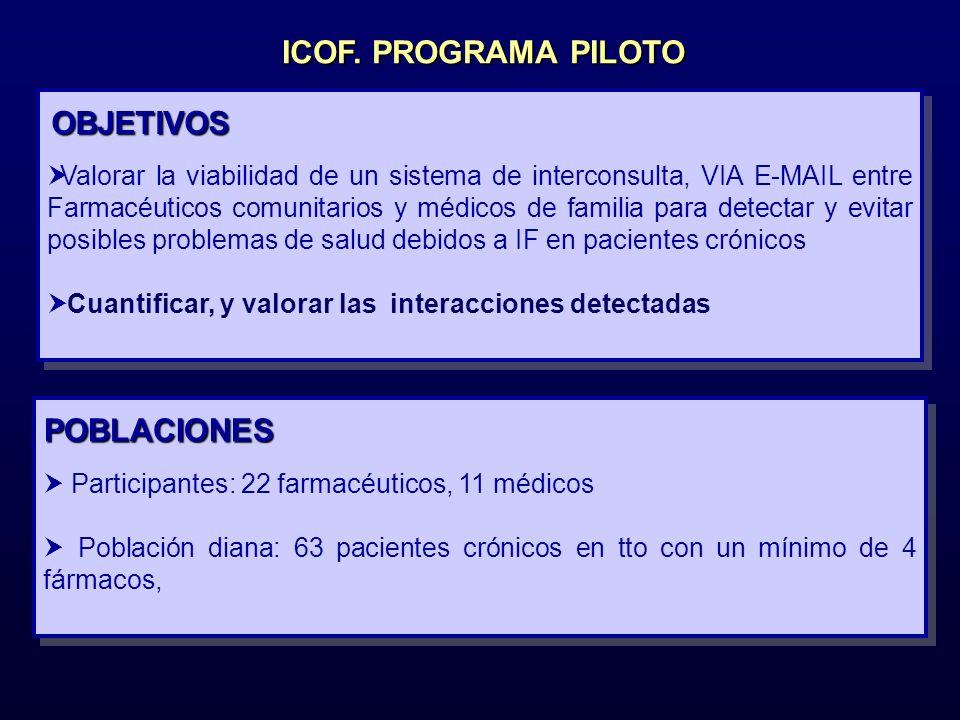 ICOF. PROGRAMA PILOTO OBJETIVOS POBLACIONES