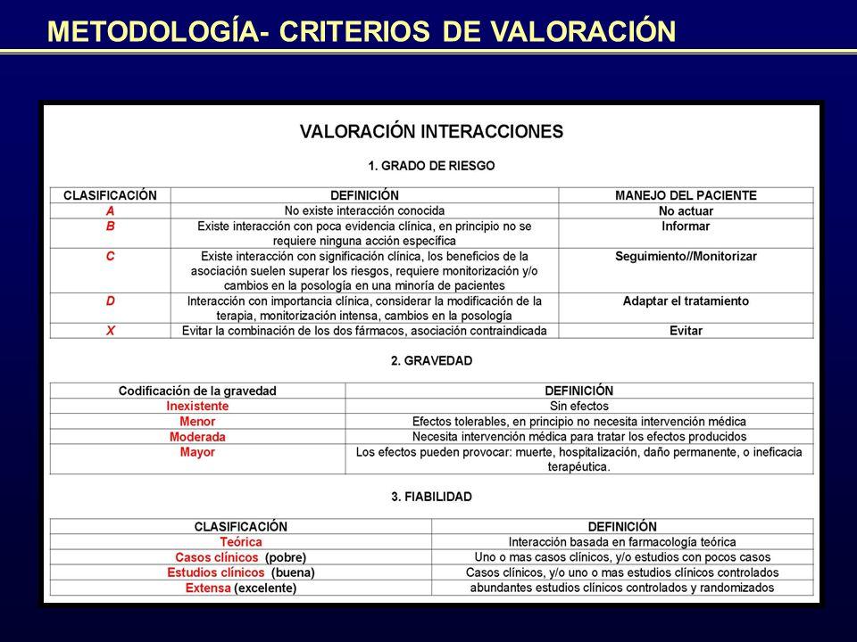METODOLOGÍA- CRITERIOS DE VALORACIÓN