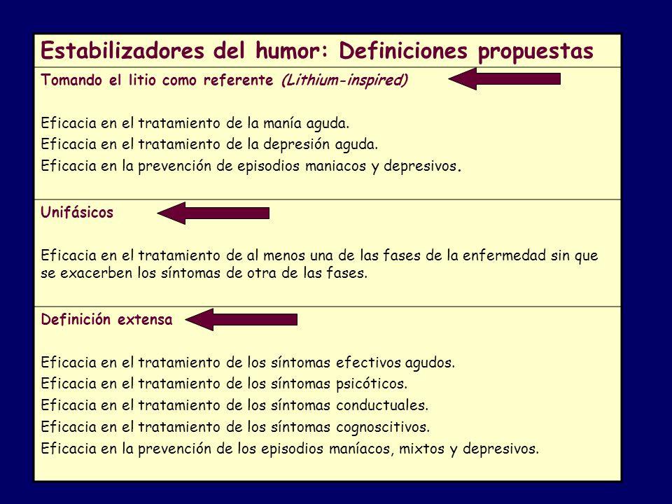 Estabilizadores del humor: Definiciones propuestas