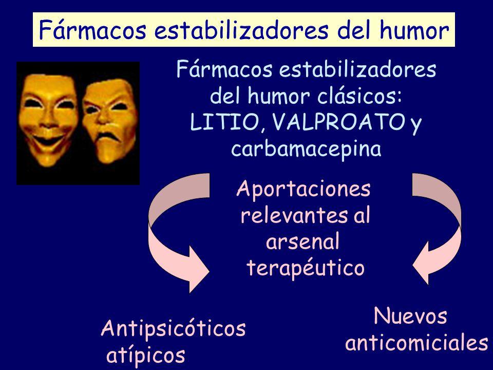 Fármacos estabilizadores del humor