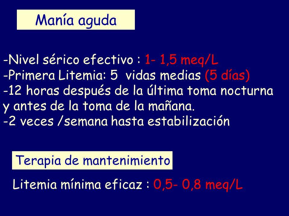 Manía aguda -Nivel sérico efectivo : 1- 1,5 meq/L