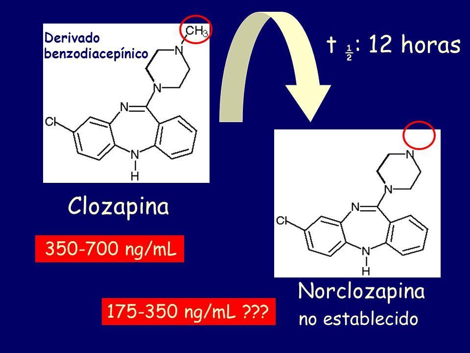 t ½: 12 horas Clozapina Norclozapina no establecido 50-700 ng/mL