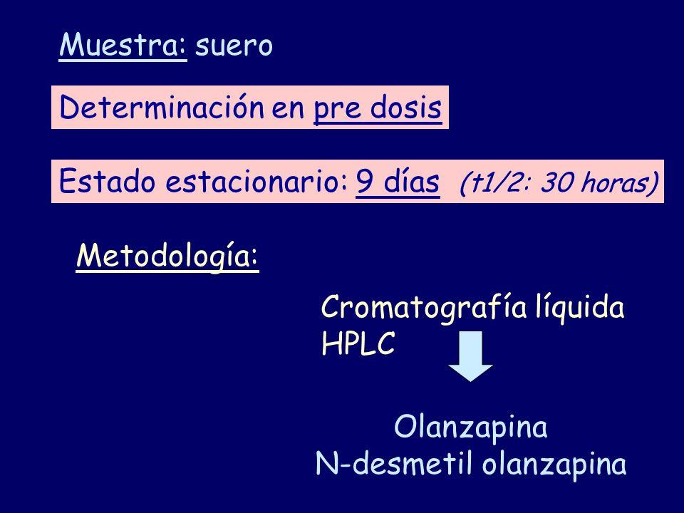 N-desmetil olanzapina