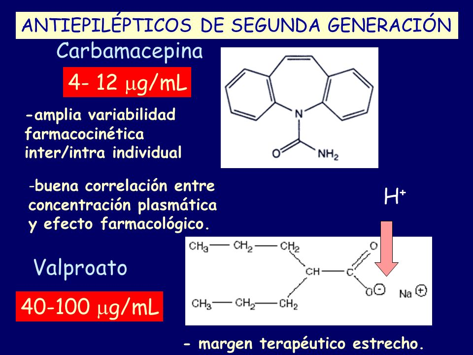 Carbamacepina 4- 12 mg/mL H+ Valproato 40-100 mg/mL