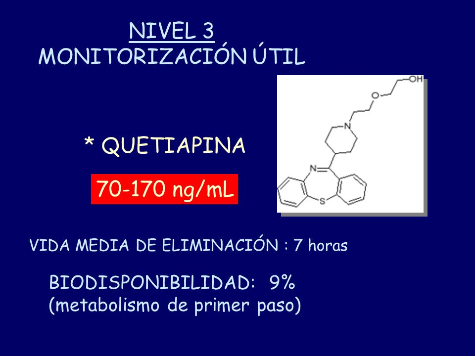 NIVEL 3 MONITORIZACIÓN ÚTIL * QUETIAPINA 70-170 ng/mL
