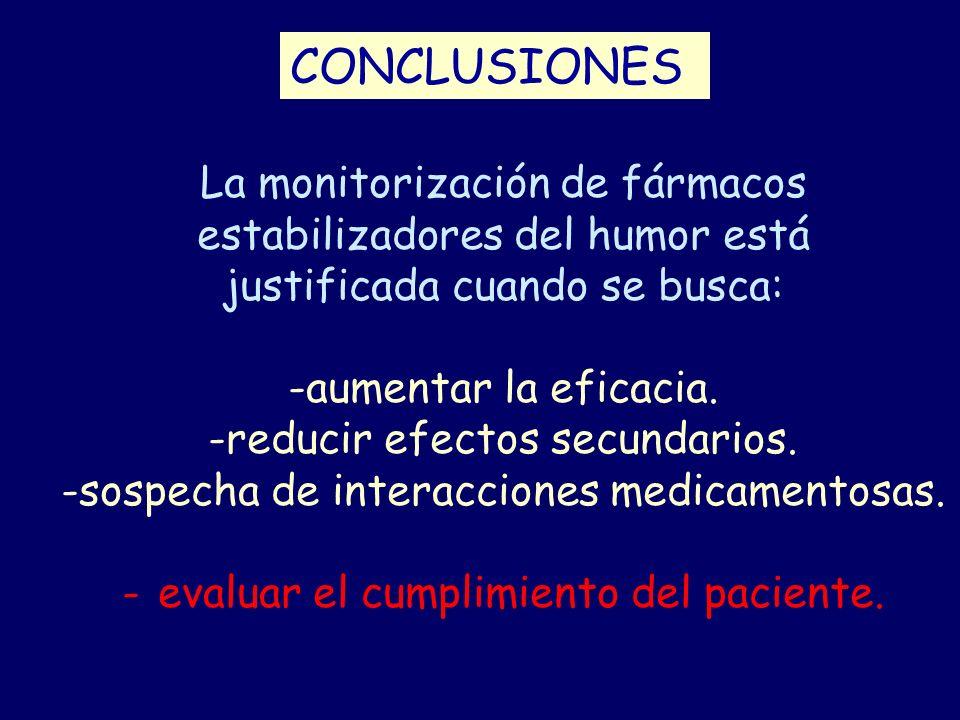 CONCLUSIONES La monitorización de fármacos estabilizadores del humor está. justificada cuando se busca: