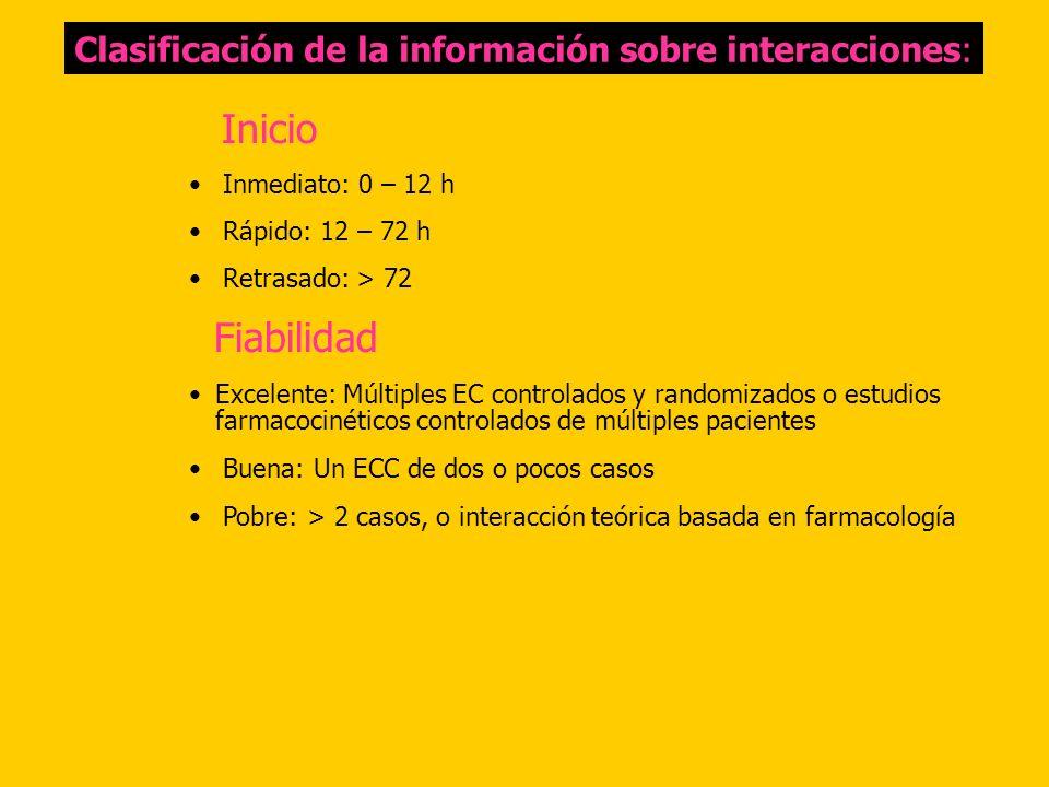 Inicio Clasificación de la información sobre interacciones: