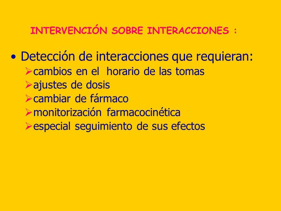Detección de interacciones que requieran: