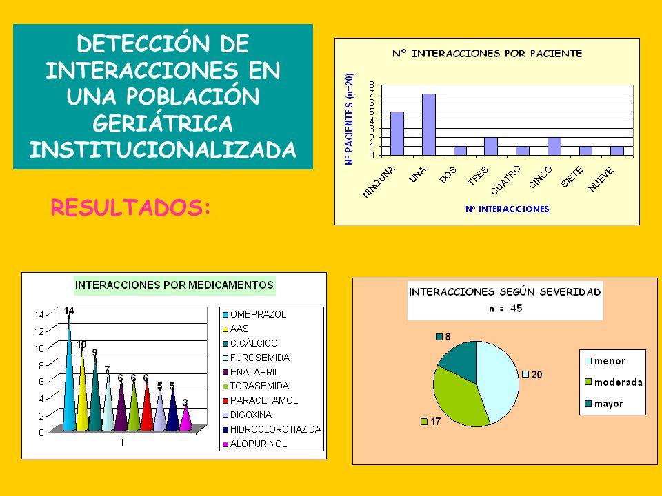 DETECCIÓN DE INTERACCIONES EN UNA POBLACIÓN GERIÁTRICA INSTITUCIONALIZADA