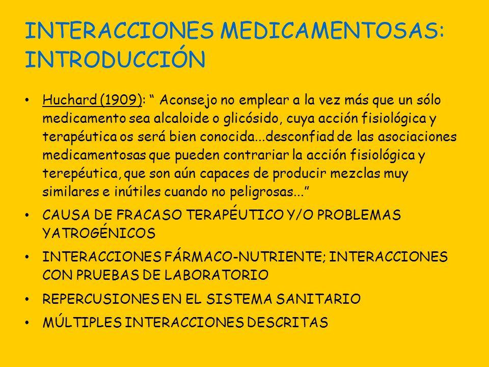 INTERACCIONES MEDICAMENTOSAS: INTRODUCCIÓN