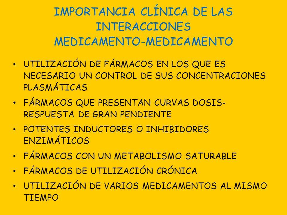 IMPORTANCIA CLÍNICA DE LAS INTERACCIONES MEDICAMENTO-MEDICAMENTO