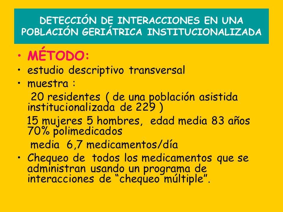 MÉTODO: estudio descriptivo transversal muestra :