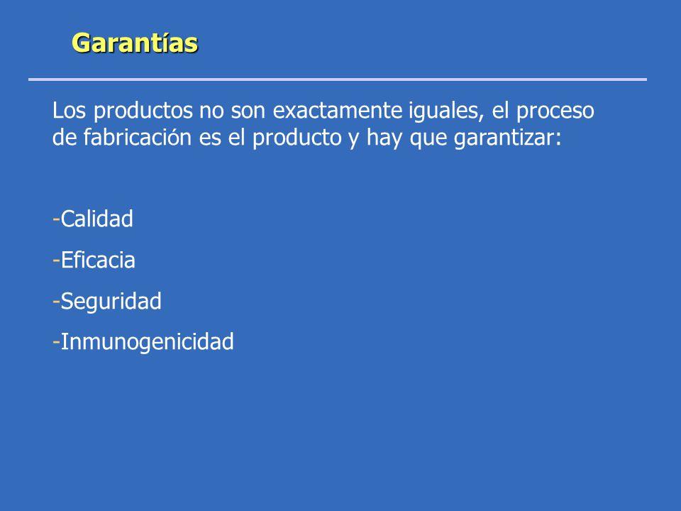 Garantías Los productos no son exactamente iguales, el proceso de fabricación es el producto y hay que garantizar: