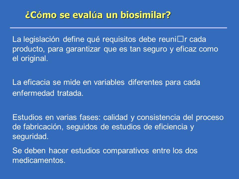 ¿Cómo se evalúa un biosimilar