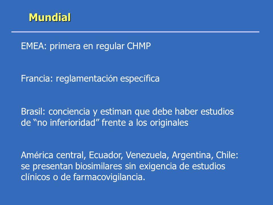 Mundial EMEA: primera en regular CHMP