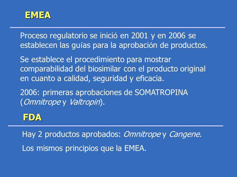 EMEA Proceso regulatorio se inició en 2001 y en 2006 se establecen las guías para la aprobación de productos.