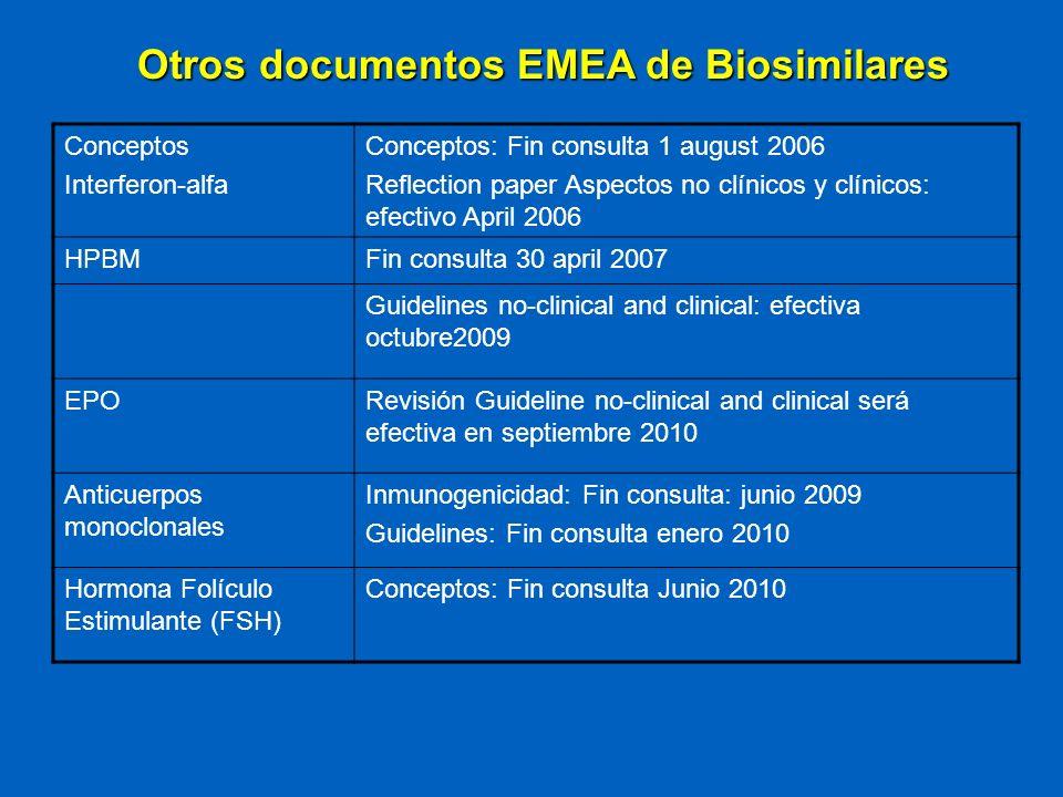 Otros documentos EMEA de Biosimilares