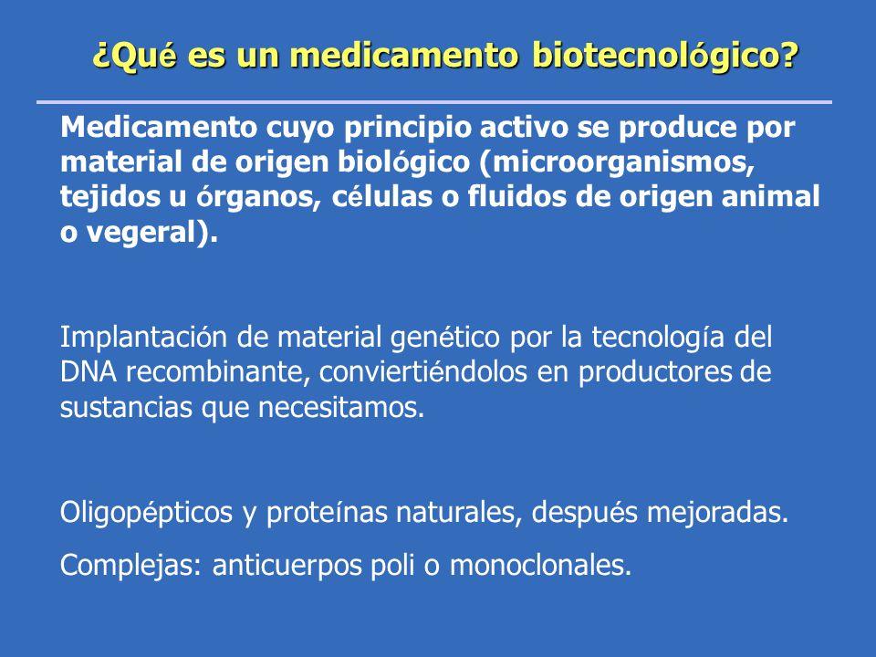 ¿Qué es un medicamento biotecnológico
