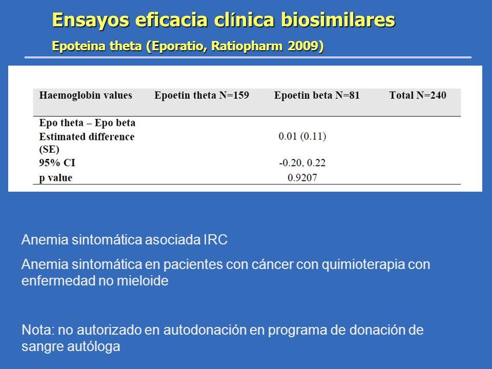Ensayos eficacia clínica biosimilares
