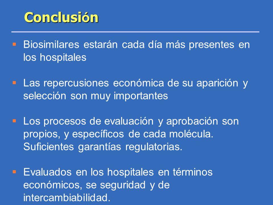 Conclusión Biosimilares estarán cada día más presentes en los hospitales.