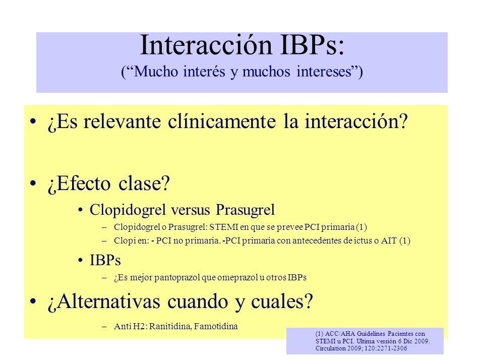 Interacción IBPs: ( Mucho interés y muchos intereses )